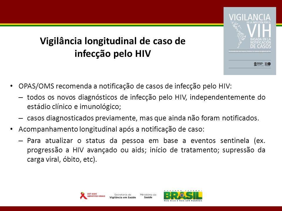 Vigilância longitudinal de caso de infecção pelo HIV OPAS/OMS recomenda a notificação de casos de infecção pelo HIV: – todos os novos diagnósticos de