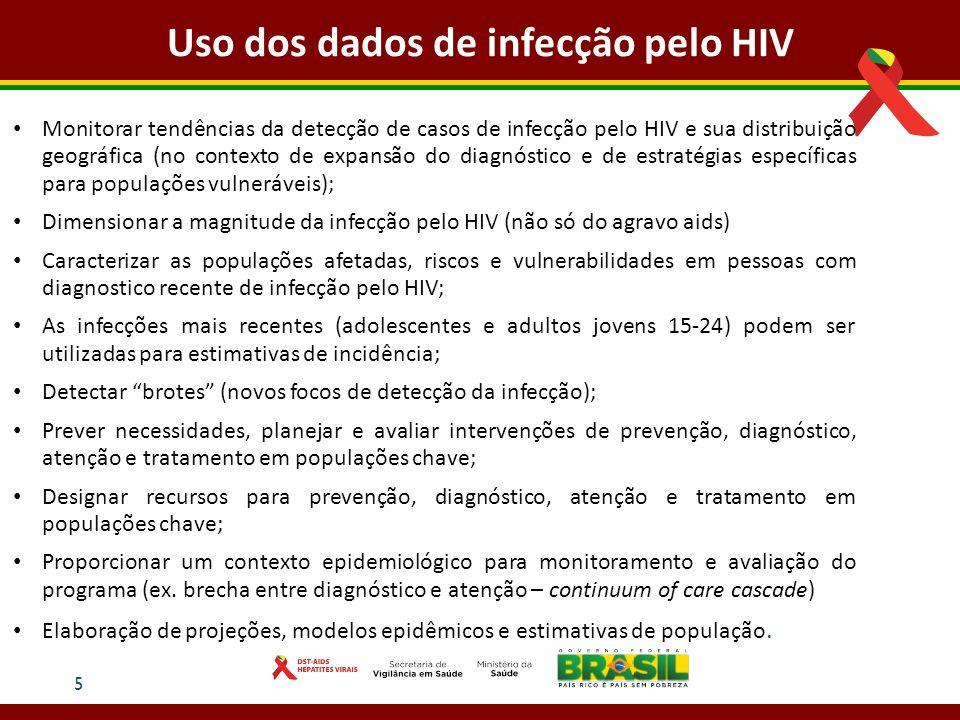 Uso dos dados de infecção pelo HIV Monitorar tendências da detecção de casos de infecção pelo HIV e sua distribuição geográfica (no contexto de expans