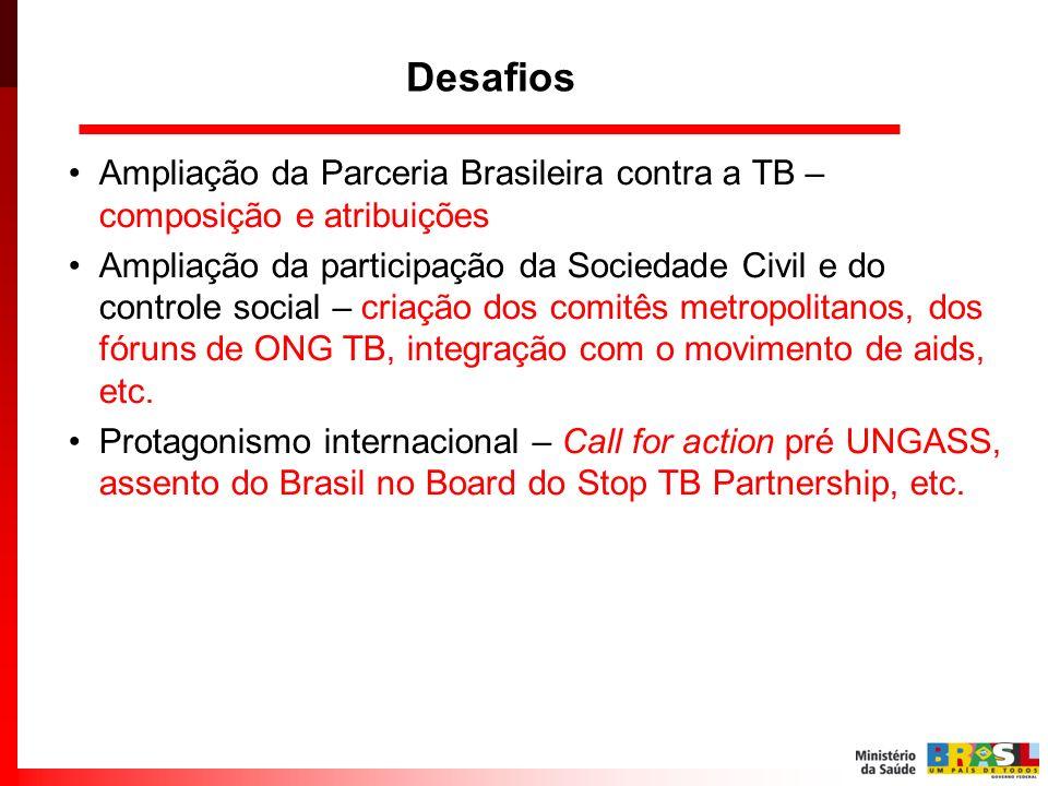 Desafios Ampliação da Parceria Brasileira contra a TB – composição e atribuições Ampliação da participação da Sociedade Civil e do controle social – c