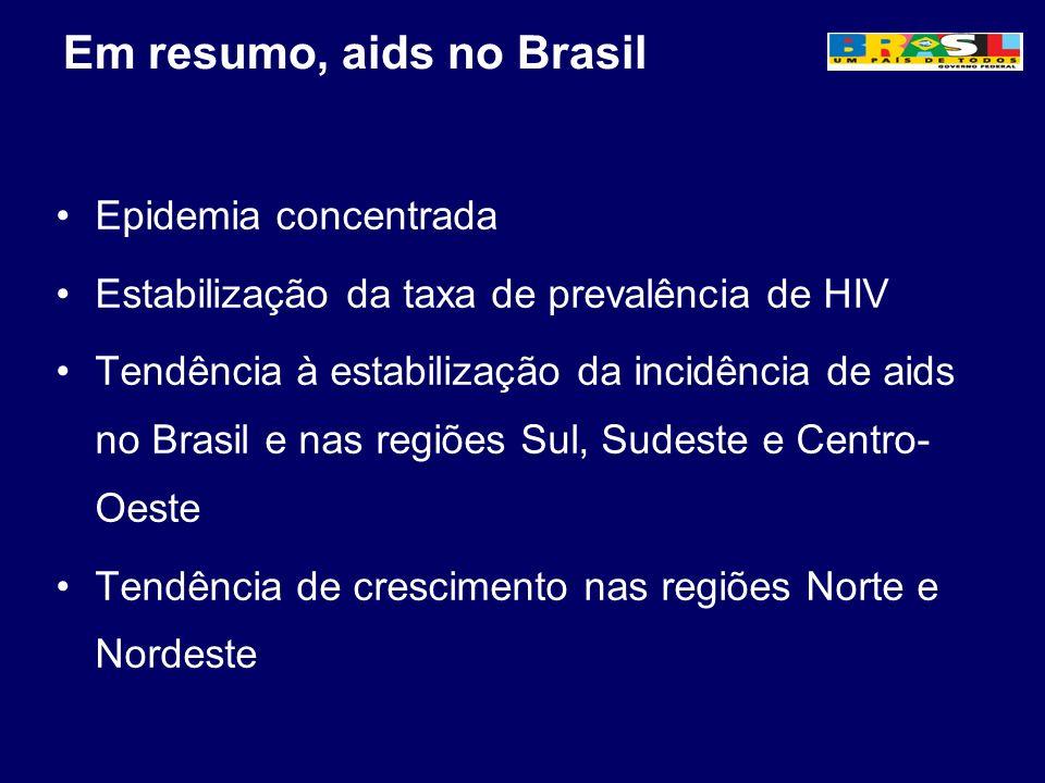 Em resumo, aids no Brasil Epidemia concentrada Estabilização da taxa de prevalência de HIV Tendência à estabilização da incidência de aids no Brasil e