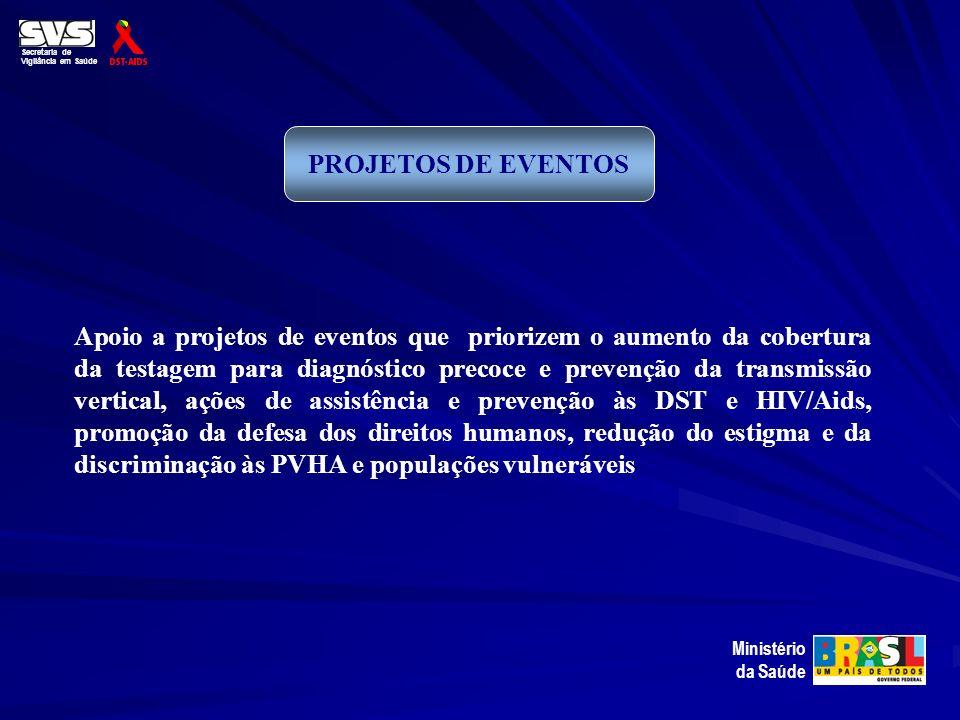 Secretaria de Vigilância em Saúde Ministério da Saúde PROJETOS DE EVENTOS Apoio a projetos de eventos que priorizem o aumento da cobertura da testagem