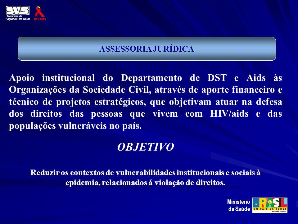 Secretaria de Vigilância em Saúde Ministério da Saúde ASSESSORIA JURÍDICA Apoio institucional do Departamento de DST e Aids às Organizações da Socieda