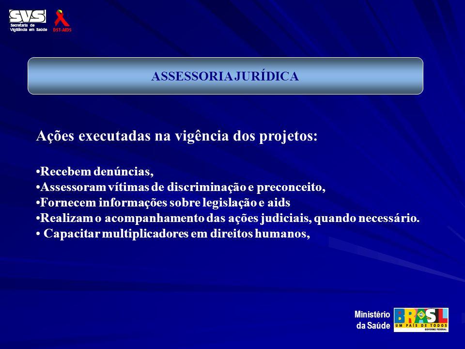 Secretaria de Vigilância em Saúde Ministério da Saúde ASSESSORIA JURÍDICA Ações executadas na vigência dos projetos: Recebem denúncias, Assessoram vít