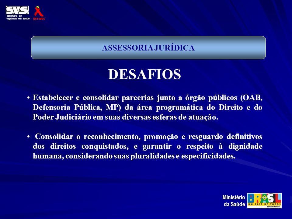 Secretaria de Vigilância em Saúde Ministério da Saúde ASSESSORIA JURÍDICA DESAFIOS Estabelecer e consolidar parcerias junto a órgão públicos (OAB, Def