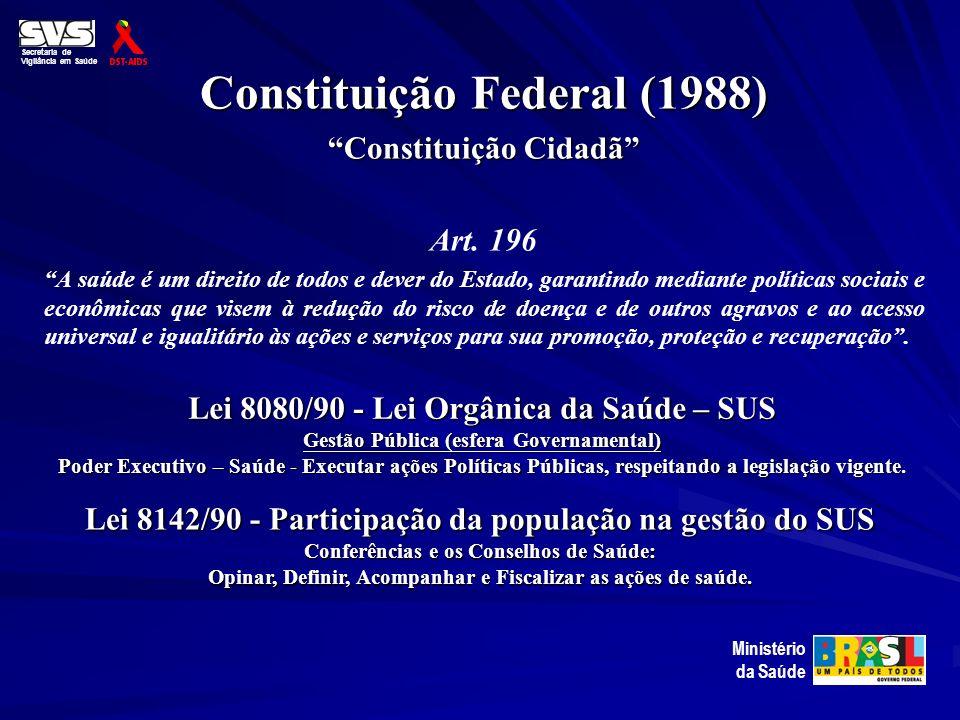 Constituição Federal (1988) Constituição Cidadã Art. 196 A saúde é um direito de todos e dever do Estado, garantindo mediante políticas sociais e econ