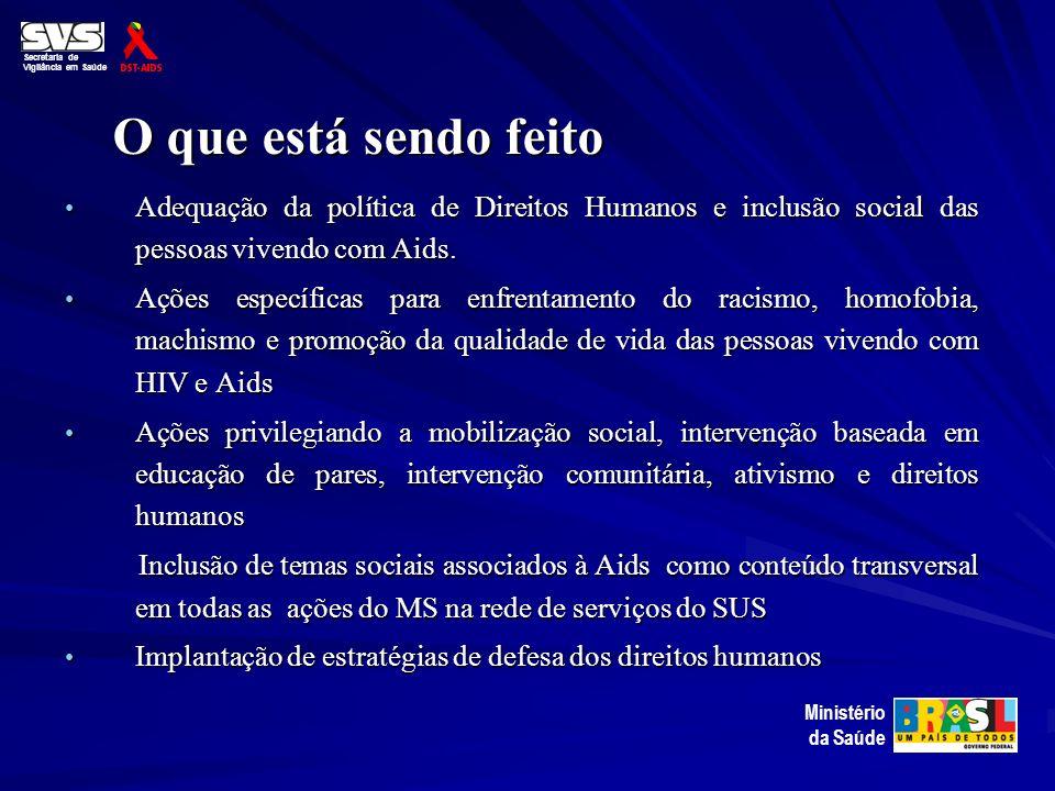 Ações desenvolvidas pelo Departamento de DST/Aids: Ações desenvolvidas pelo Departamento de DST/Aids: Plano de Enfretamento a Feminização do HIV/Aids e outras DST Plano de Enfrentamento da epidemia de Aids e das DST entre Gays, HSH e Travestis Consulta Nacional sobre HIV/Aids no Sistema Penintenciário Realização de 2 Seminários Nacionais sobre Direitos Humanos e HIV/Aids Frente Parlamentar Nacional em HIV/Aids Projetos de Eventos Projetos de Eventos Projetos de apoio ações de promoção e direitos humanos durante as comemorações do dia do orgulho Projetos de ações em redes Projetos de Assessoria Jurídica Banco de Dados de Violação de Direitos Humanos Projetos para Formação de Jovens Líderes Vivendo com HIV/Aids Projetos de Redução de Danos Secretaria de Vigilância em Saúde Ministério da Saúde