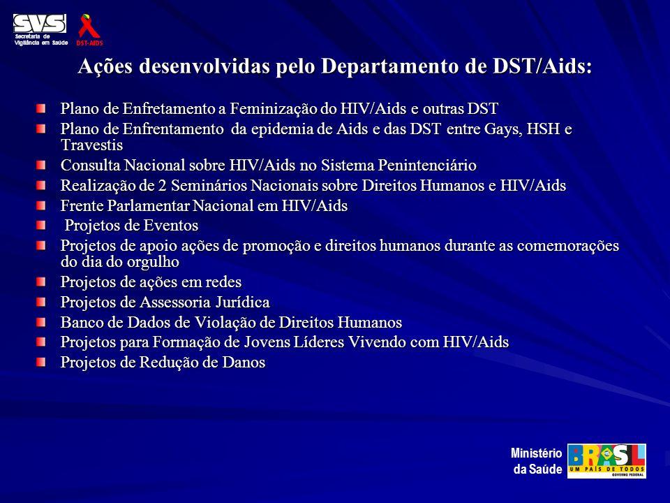 Ações desenvolvidas pelo Departamento de DST/Aids: Ações desenvolvidas pelo Departamento de DST/Aids: Plano de Enfretamento a Feminização do HIV/Aids