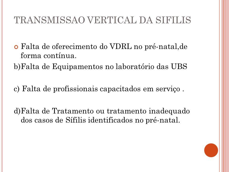 TRANSMISSAO VERTICAL DA SIFILIS Falta de oferecimento do VDRL no pré-natal,de forma contínua. b)Falta de Equipamentos no laboratório das UBS c) Falta