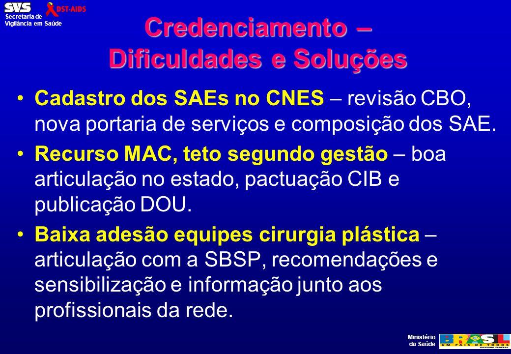 Ministério da Saúde Secretaria de Vigilância em Saúde Credenciamento – Dificuldades e Soluções Cadastro dos SAEs no CNES – revisão CBO, nova portaria