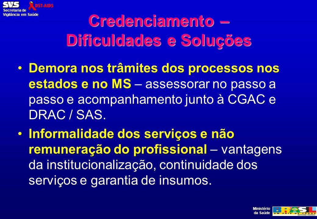 Ministério da Saúde Secretaria de Vigilância em Saúde Credenciamento – Dificuldades e Soluções Demora nos trâmites dos processos nos estados e no MS –
