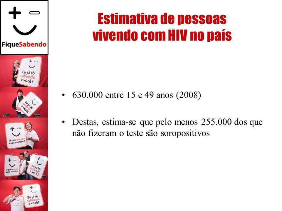 Estimativa de pessoas vivendo com HIV no país 630.000 entre 15 e 49 anos (2008) Destas, estima-se que pelo menos 255.000 dos que não fizeram o teste s
