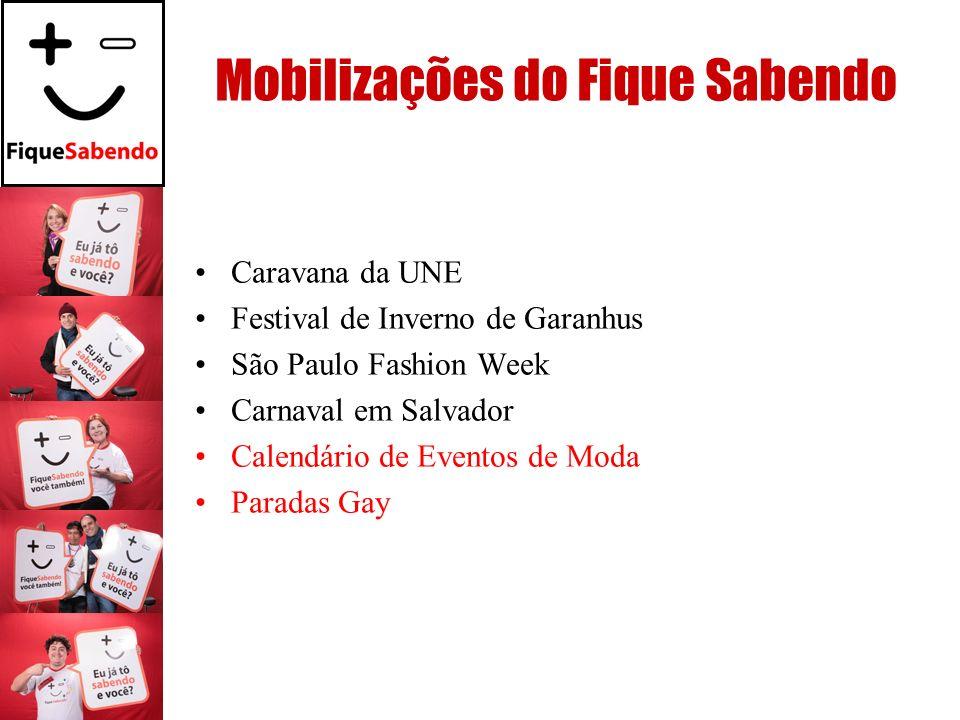 Mobilizações do Fique Sabendo Caravana da UNE Festival de Inverno de Garanhus São Paulo Fashion Week Carnaval em Salvador Calendário de Eventos de Mod