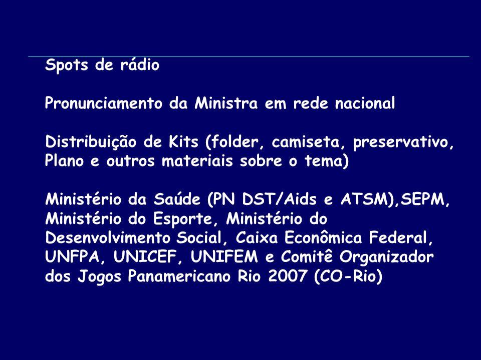 Spots de rádio Pronunciamento da Ministra em rede nacional Distribuição de Kits (folder, camiseta, preservativo, Plano e outros materiais sobre o tema) Ministério da Saúde (PN DST/Aids e ATSM),SEPM, Ministério do Esporte, Ministério do Desenvolvimento Social, Caixa Econômica Federal, UNFPA, UNICEF, UNIFEM e Comitê Organizador dos Jogos Panamericano Rio 2007 (CO-Rio)