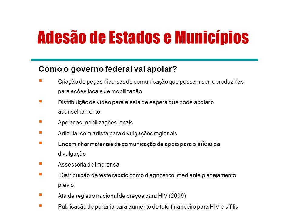 Como o governo federal vai apoiar? Criação de peças diversas de comunicação que possam ser reproduzidas para ações locais de mobilização Distribuição