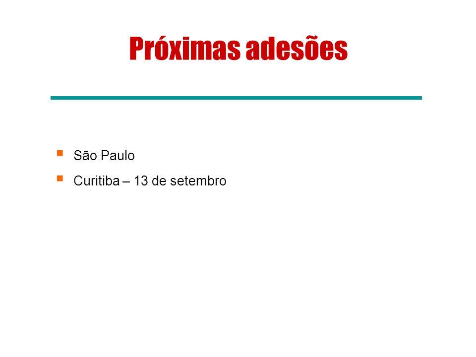 São Paulo Curitiba – 13 de setembro Próximas adesões