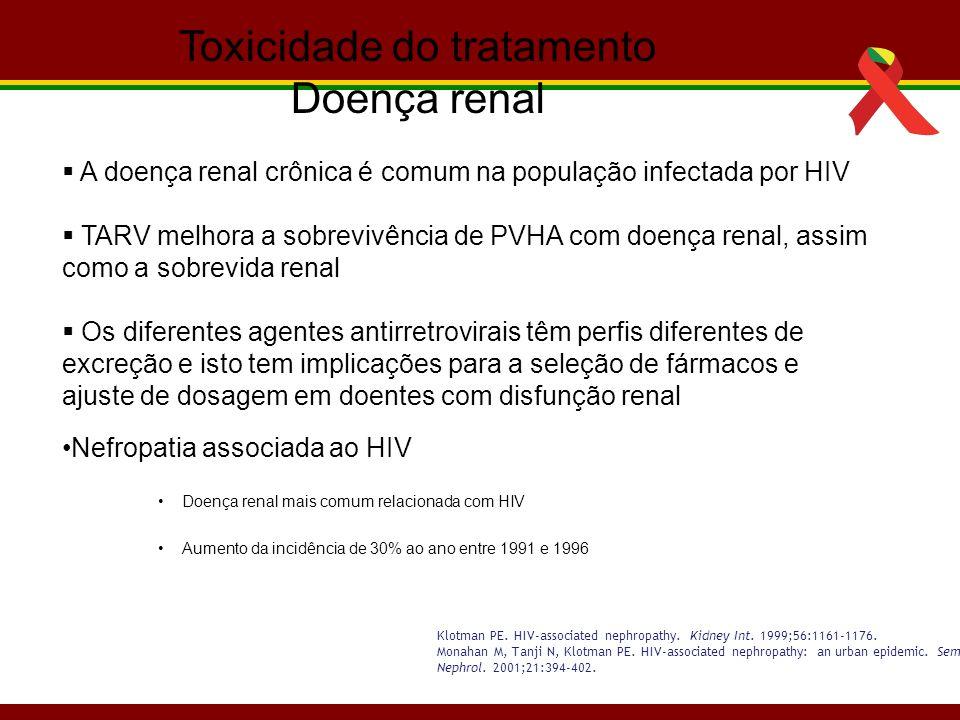 Toxicidade do tratamento Doença renal A doença renal crônica é comum na população infectada por HIV TARV melhora a sobrevivência de PVHA com doença re