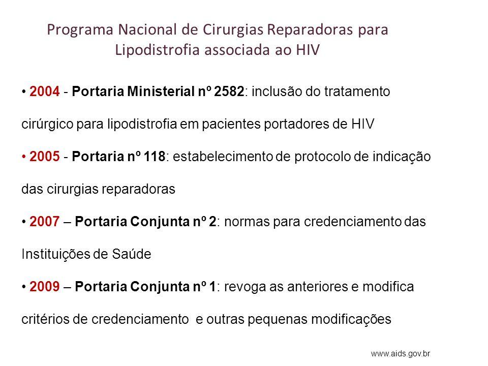 Programa Nacional de Cirurgias Reparadoras para Lipodistrofia associada ao HIV 2004 - Portaria Ministerial nº 2582: inclusão do tratamento cirúrgico p