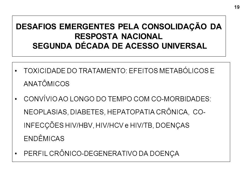 19 DESAFIOS EMERGENTES PELA CONSOLIDAÇÃO DA RESPOSTA NACIONAL SEGUNDA DÉCADA DE ACESSO UNIVERSAL TOXICIDADE DO TRATAMENTO: EFEITOS METABÓLICOS E ANATÔ