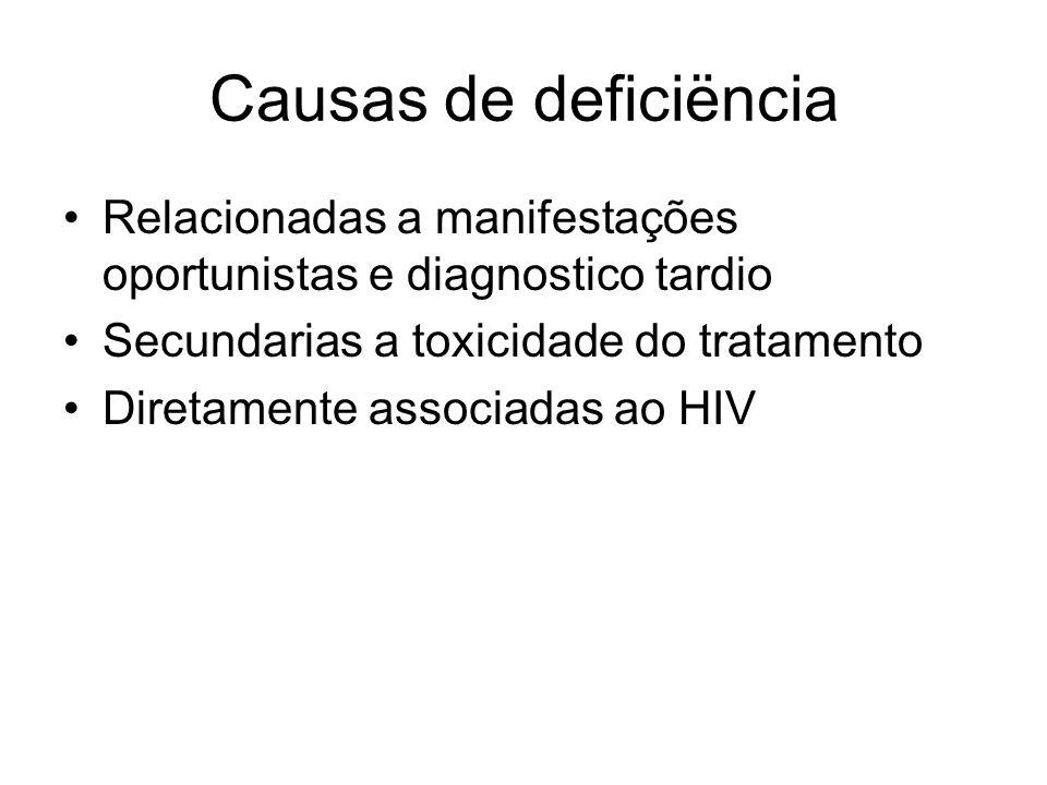 Causas de deficiëncia Relacionadas a manifestações oportunistas e diagnostico tardio Secundarias a toxicidade do tratamento Diretamente associadas ao