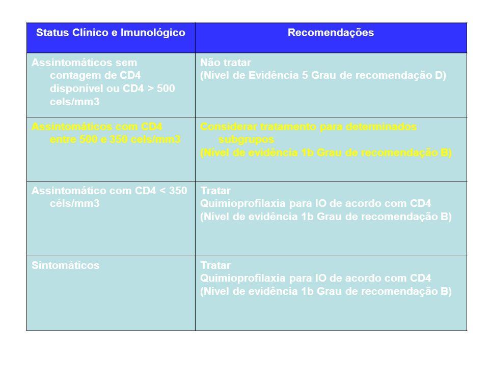 Status Clínico e ImunológicoRecomendações Assintomáticos sem contagem de CD4 disponível ou CD4 > 500 cels/mm3 Não tratar (Nível de Evidência 5 Grau de