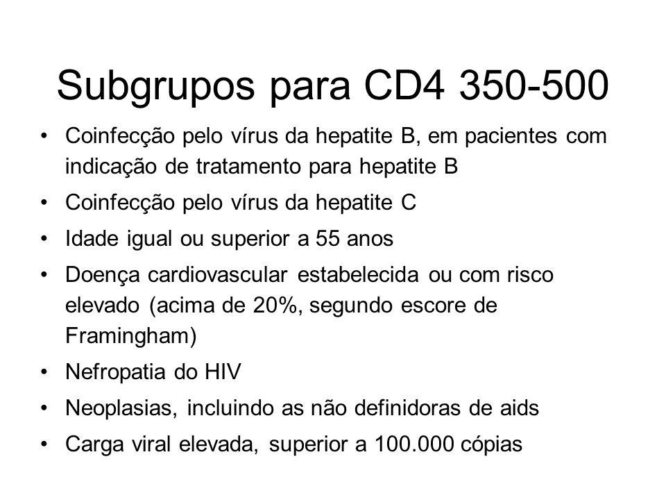 Subgrupos para CD4 350-500 Coinfecção pelo vírus da hepatite B, em pacientes com indicação de tratamento para hepatite B Coinfecção pelo vírus da hepa