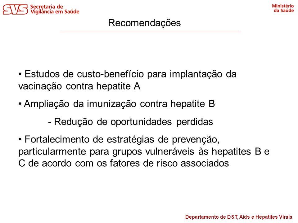 Departamento de DST, Aids e Hepatites Virais Recomendações Estudos de custo-benefício para implantação da vacinação contra hepatite A Ampliação da imu