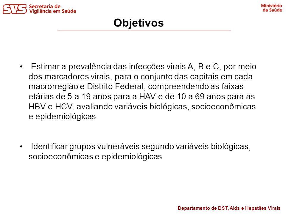 Estimar a prevalência das infecções virais A, B e C, por meio dos marcadores virais, para o conjunto das capitais em cada macrorregião e Distrito Fede