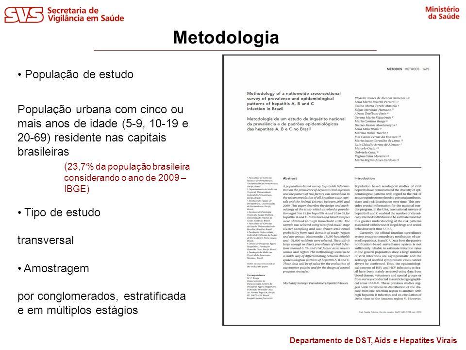 Departamento de DST, Aids e Hepatites Virais Metodologia Amostra 31.245 População estudada 26.102 Perdas 5.143 (16,5%) Hepatite A 6.468 Hepatite B e C 19.634