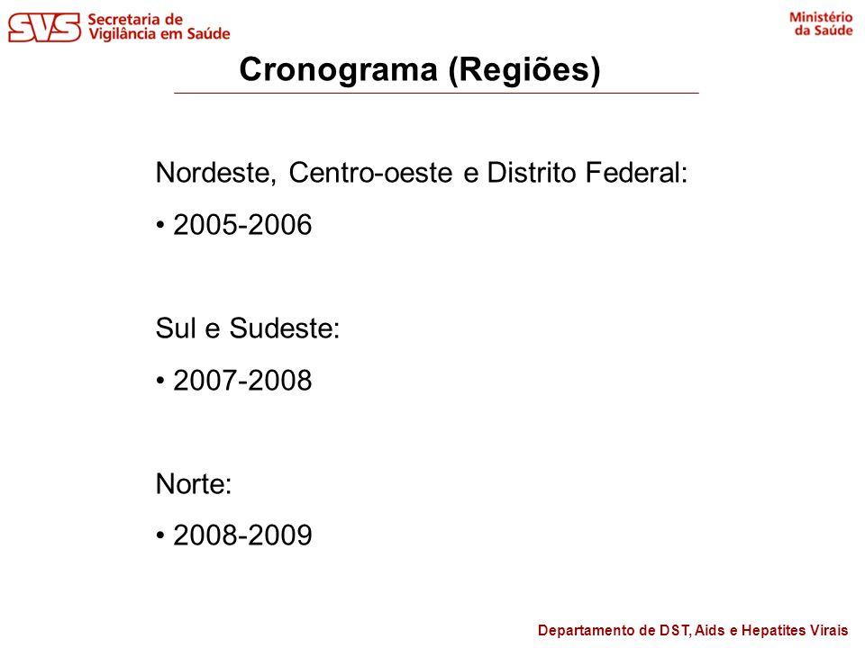 Departamento de DST, Aids e Hepatites Virais Cronograma (Regiões) Nordeste, Centro-oeste e Distrito Federal: 2005-2006 Sul e Sudeste: 2007-2008 Norte: