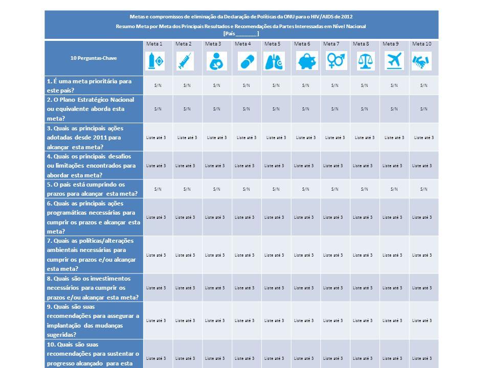 Metas e compromissos de eliminação da Declaração de Políticas da ONU para o HIV/AIDS de 2012 Resumo Meta por Meta dos Principais Resultados e Recomend