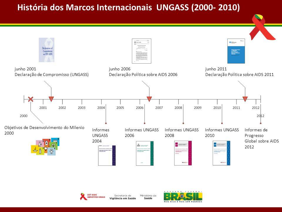 junho 2006 Declaração Política sobre AIDS 2006 junho 2011 Declaração Política sobre AIDS 2011 junho 2001 Declaração de Compromisso (UNGASS) Objetivos