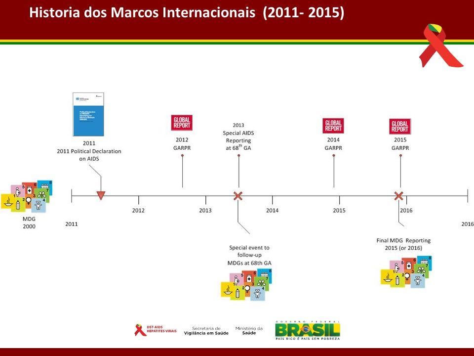 Relatórios para o ano de 2013 Relatórios acerca do Compromisso brasileiro à Declaração Política em HIV e Aids de 2011 Instituição/ Organismo Prazos previstos 1 – Global AIDS Response Progress Reporting - GARPR 2013 (acesso recebido em 21/2/13) UNAIDS/ OMS/UNICEF 31 Março 2013 2 - Mid-term review of the 2011 Political Declaration on HIV/AIDS – Informe de paíse 10 TARGETS (Revisão de meio-termo sobre as 10 metas de 2015) UNAIDS/ OMS/UNICEF Abril/ Maio 3 – Relatório GARPR 2014 Inclui o National Commitments and Policies Instrument (NCPI) – seção do relatório que contém consulta junto às coordenações, sociedade civil e agências.