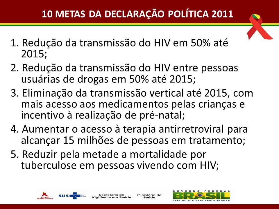 1. Redução da transmissão do HIV em 50% até 2015; 2. Redução da transmissão do HIV entre pessoas usuárias de drogas em 50% até 2015; 3. Eliminação da