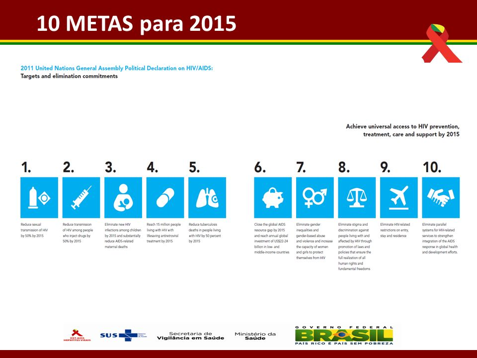 Metas e compromissos de eliminação da Declaração de Políticas da ONU para o HIV/AIDS de 2012 Resumo Meta por Meta dos Principais Resultados e Recomendações da Partes Interessadas em Nível Nacional [País _______ ] 10 Perguntas-Chave Meta 1Meta 2Meta 3Meta 4Meta 5Meta 6Meta 7Meta 8Meta 9Meta 10 1.