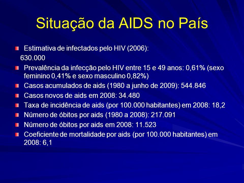 Casos de aids segundo raça/cor: preta e parda