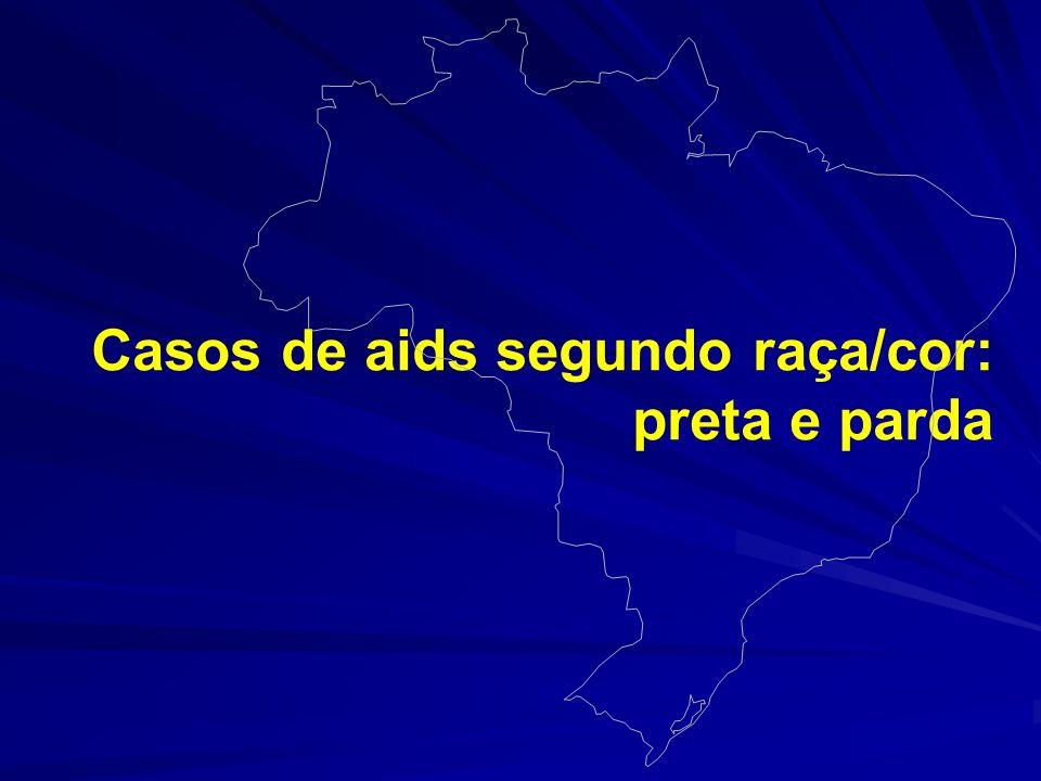 Relativa estabilidade da epidemia no Brasil mas...