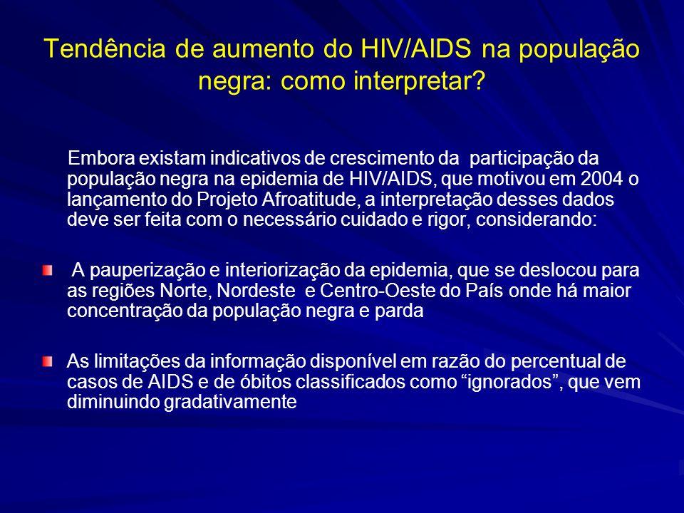 Distribuição percentual dos casos de aids em indivíduos da raça/cor preta e parda por região de residência.