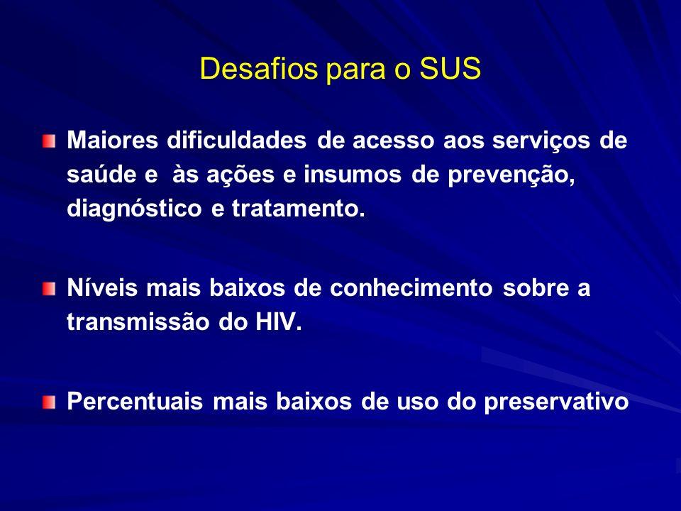 Estratégias do Ministério da Saúde, por meio do Departamento de DST/AIDS e Hepatites Virais (I): Implementou, com outros Ministérios e Secretarias em políticas de inclusão social, ações afirmativas e estratégias de gestão participativa voltadas à redução das condições de vulnerabilidade Ação pioneira: o Projeto Afroatitude lançado em dezembro de 2004 Constituído como Programa Integrado de Ações Afirmativas para Negros (Brasil Afroatitude) foi constituído como uma parceria entre o Departamento de DST, Aids e Hepatites Virais do Ministério da Saúde e Universidades que possuíam o Programa de Ação Afirmativa para negros, adotando o regime de cotas para acesso dessa população.