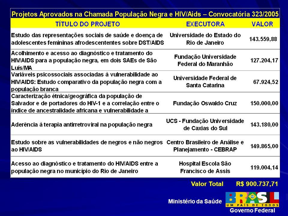 Ministério da Saúde Governo Federal Valor Total R$ 900.737,71