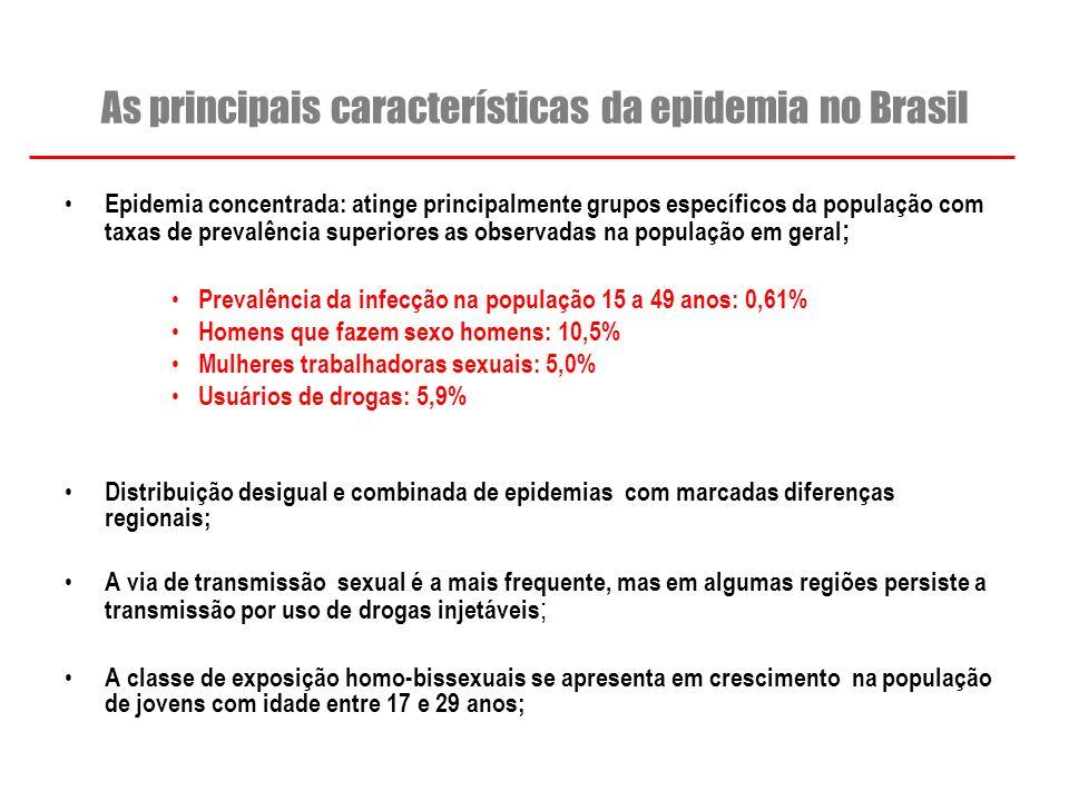 As principais características da epidemia no Brasil Epidemia concentrada: atinge principalmente grupos específicos da população com taxas de prevalênc