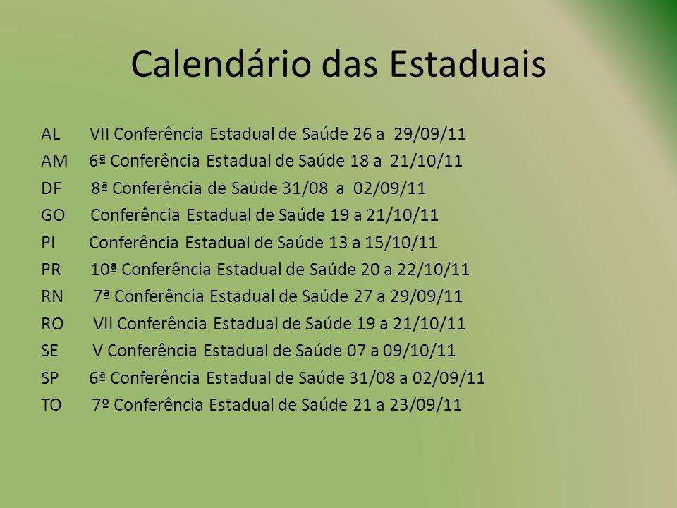 Calendário das Estaduais AL VII Conferência Estadual de Saúde 26 a 29/09/11 AM 6ª Conferência Estadual de Saúde 18 a 21/10/11 DF 8ª Conferência de Saú