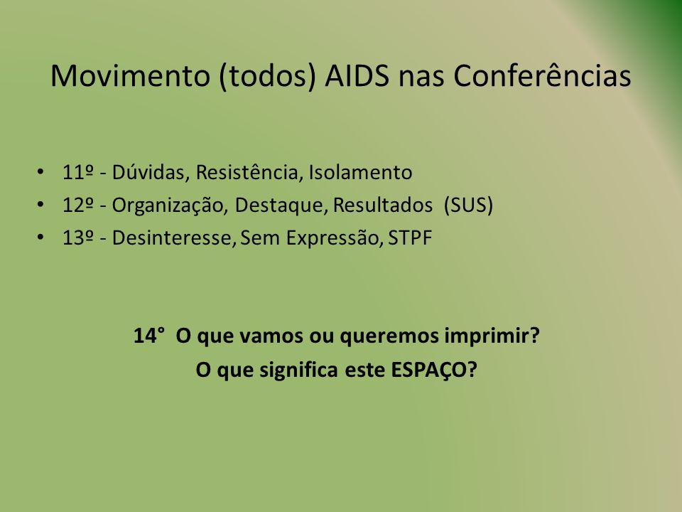 Movimento (todos) AIDS nas Conferências 11º - Dúvidas, Resistência, Isolamento 12º - Organização, Destaque, Resultados (SUS) 13º - Desinteresse, Sem E