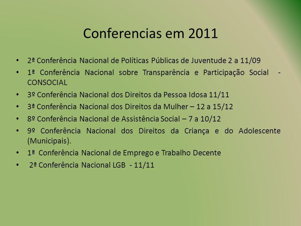 Conferencias em 2011 2ª Conferência Nacional de Políticas Públicas de Juventude 2 a 11/09 1ª Conferência Nacional sobre Transparência e Participação S