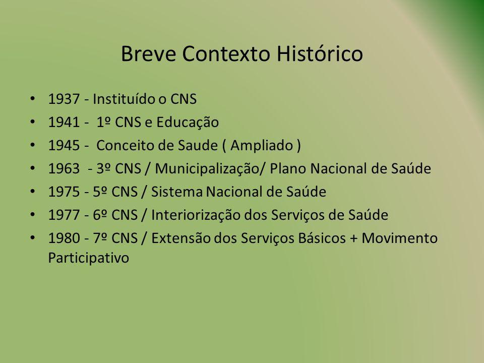 Breve Contexto Histórico 1937 - Instituído o CNS 1941 - 1º CNS e Educação 1945 - Conceito de Saude ( Ampliado ) 1963 - 3º CNS / Municipalização/ Plano