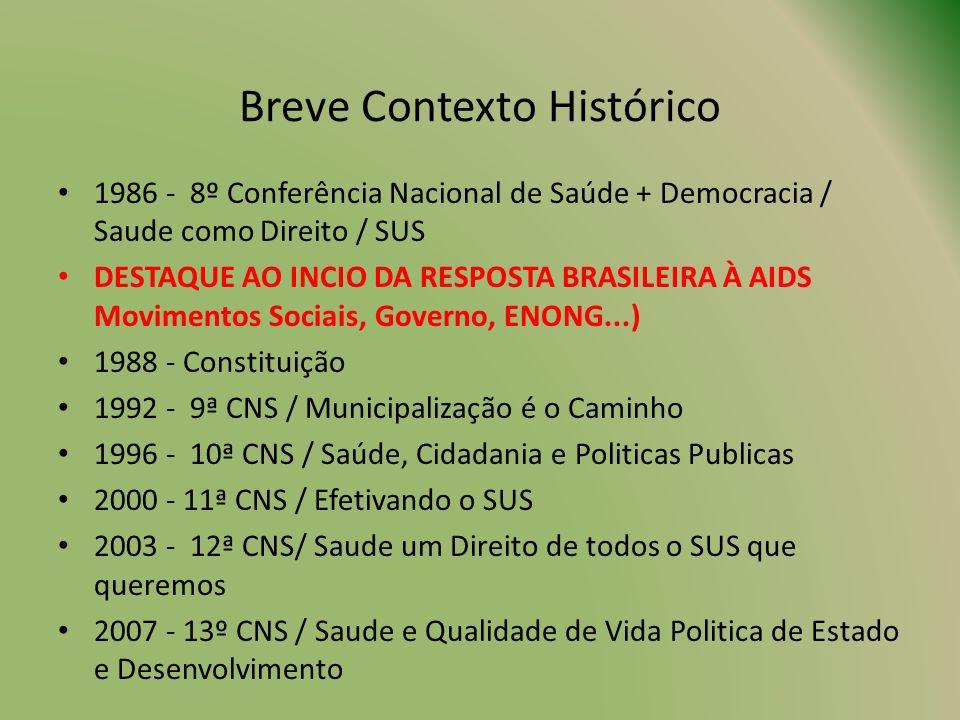Breve Contexto Histórico 1986 - 8º Conferência Nacional de Saúde + Democracia / Saude como Direito / SUS DESTAQUE AO INCIO DA RESPOSTA BRASILEIRA À AI