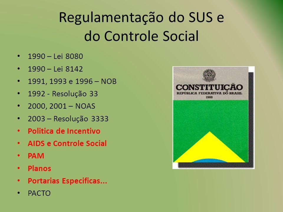 Regulamentação do SUS e do Controle Social 1990 – Lei 8080 1990 – Lei 8142 1991, 1993 e 1996 – NOB 1992 - Resolução 33 2000, 2001 – NOAS 2003 – Resolu