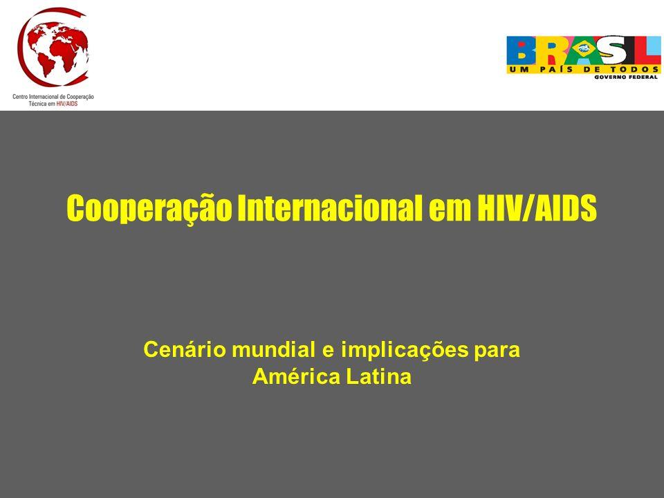 Estrutura Interna Assessoria de Cooperação Internacional do PN-DST/AIDS: –COOPEX: articulação política com outros países e qualificação da participação brasileira em fóruns internacionais –CICT: apoio e fomento às atividades de cooperação técnica entre países em desenvolvimento