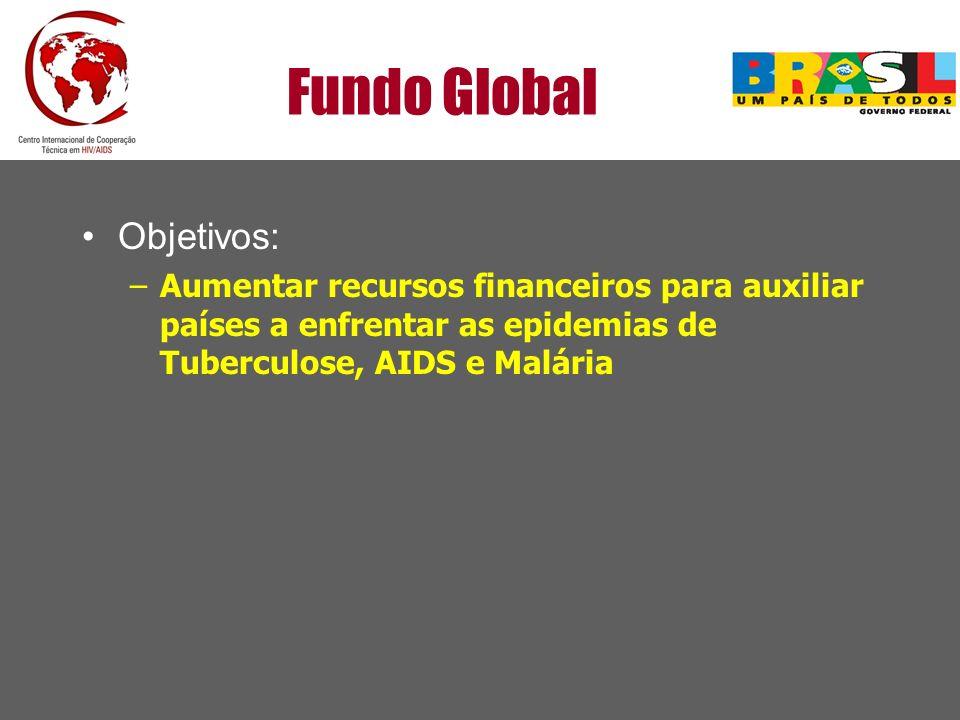 Fundo Global Objetivos: –Aumentar recursos financeiros para auxiliar países a enfrentar as epidemias de Tuberculose, AIDS e Malária