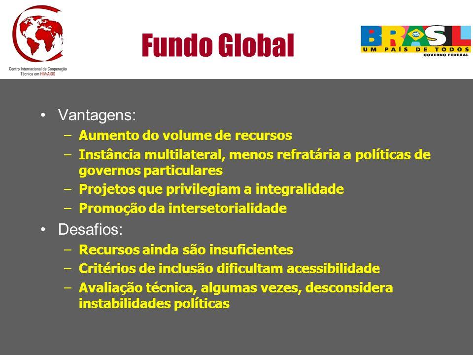 Fundo Global Vantagens: –Aumento do volume de recursos –Instância multilateral, menos refratária a políticas de governos particulares –Projetos que pr