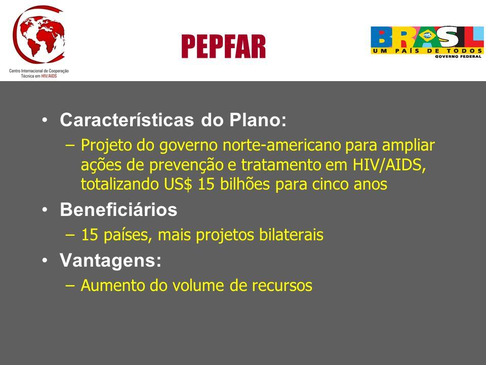 PEPFAR Características do Plano: –Projeto do governo norte-americano para ampliar ações de prevenção e tratamento em HIV/AIDS, totalizando US$ 15 bilh